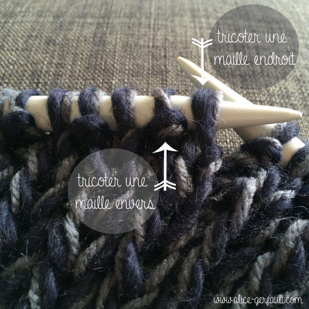 Point élastique pour Housse de coussin au tricot par Alice Gerfault