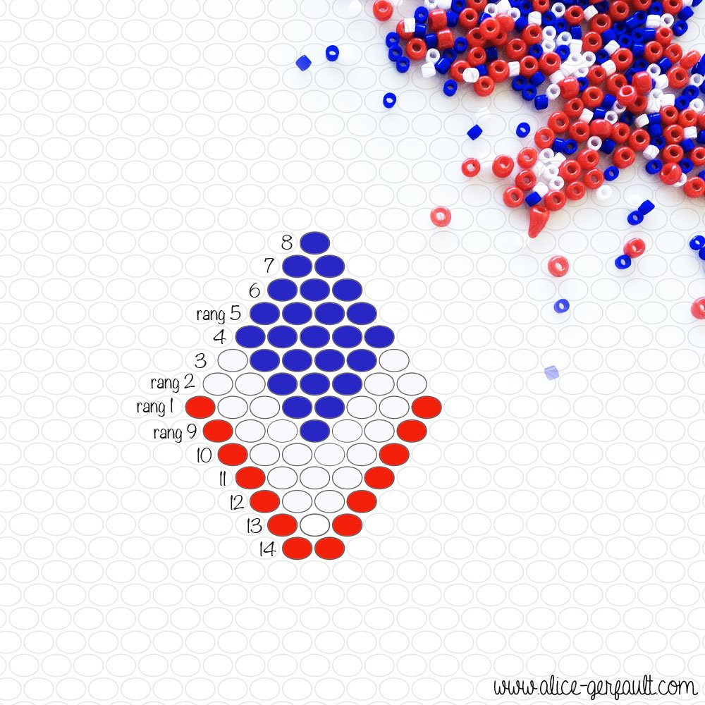 Diagramme pour boucles d'oreilles bleu-blanc-rouge, DIY par Alice Gerfault