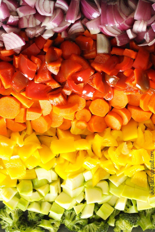 Anniversaire Déco Arc en Ciel (Rainbow Party), DIY par Alice Gerfault
