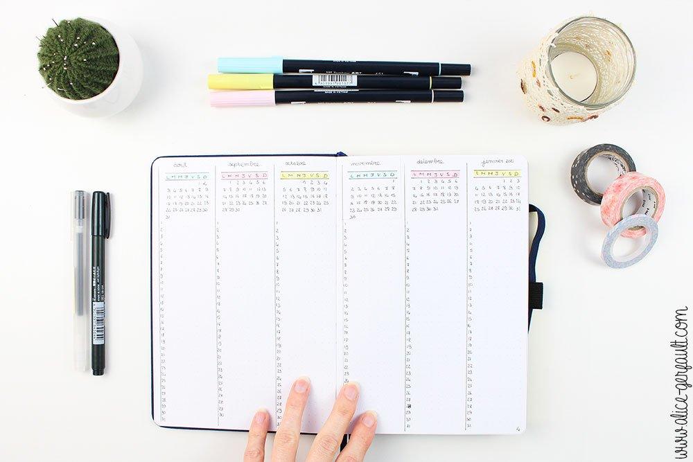 Bullet Journal 2020, Planning annuel, DIY par Alice Gerfault
