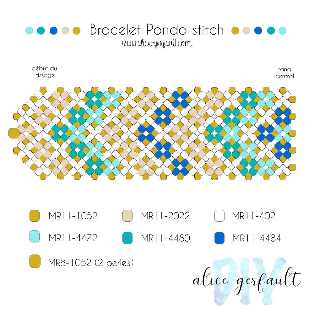 Diagramme Bracelet Pondo Stitch avec Miyuki Rocailles, DIY avec Alice Gerfault